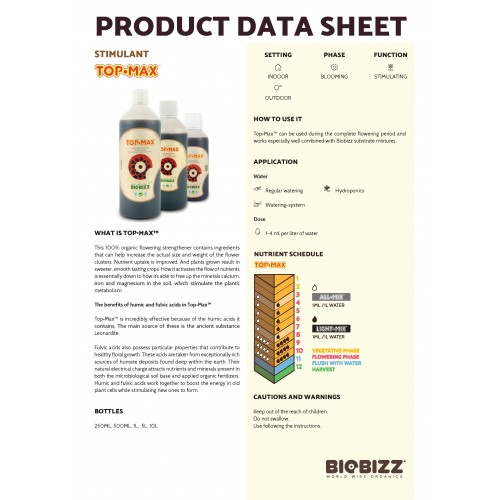 BioBizz Top Max Data Sheet