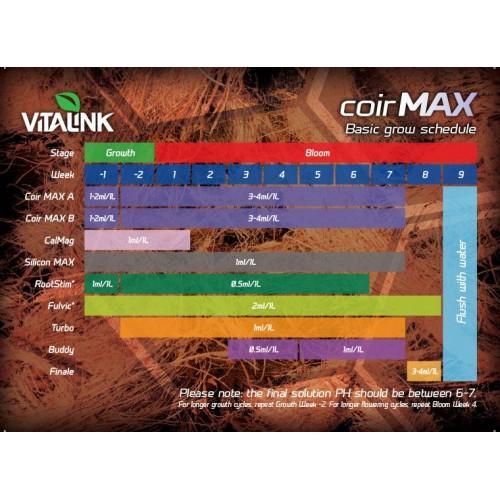 Vitalink Coir Max A&B Feed Chart