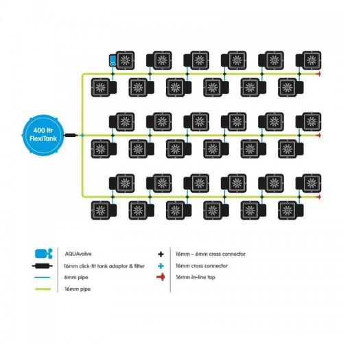 Autopot 36 Pot System Kit Setup Diagram