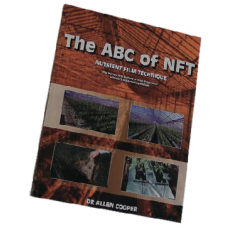 The ABC Of NFT