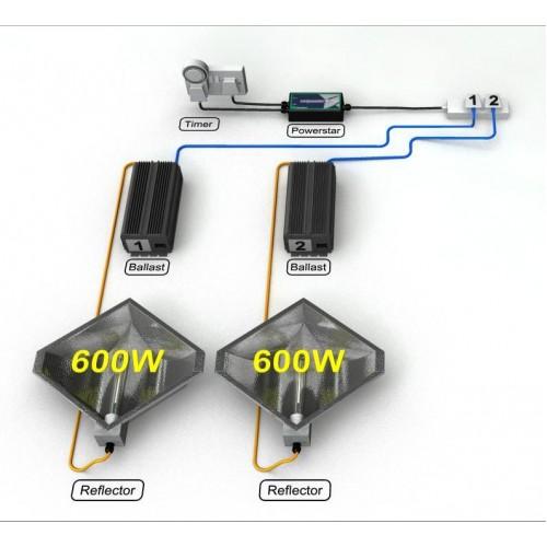 Ecotechnics Powerstar Contactor/Relay